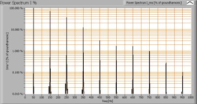 linelite_ledtl60cm_ww_powerspectrumi_percent