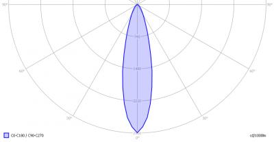 lli_bv_e14_4w_ww_light_diagram