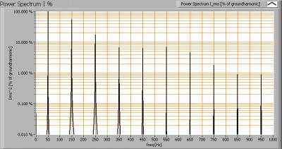 lli_bv_e14_4w_ww_powerspectrumi_percent