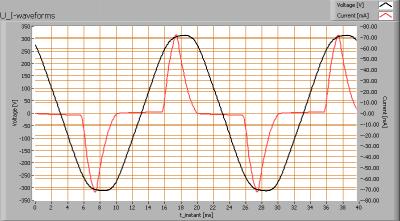 lli_bv_e14_4w_ww_u_i_waveforms