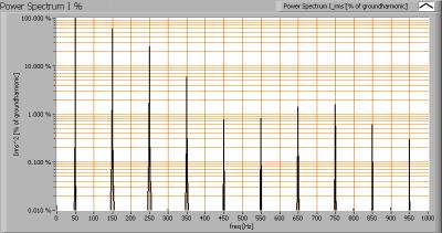 lli_ar111_heatsnk_oldrefl_cw_powerspectrumi_percent