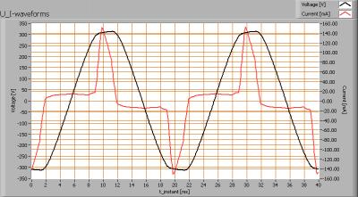 lli_ar111_heatsnk_oldrefl_cw_u_i_waveforms