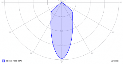 lli_bv_ar111_heatsnk_lense_cw_light_diagram