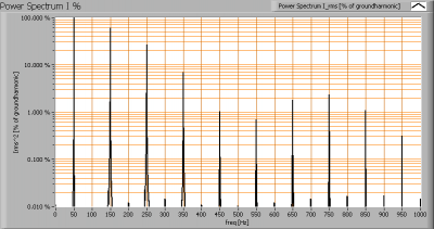 lli_bv_ar111_heatsnk_lense_cw_powerspectrumi_percent