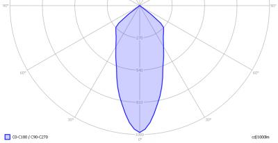 lli_bv_ar111_refl_cw_light_diagram