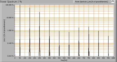 lli_bv_ar111_refl_cw_powerspectrumi_percent