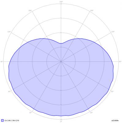 lli_bv_go501_cw_light_diagram