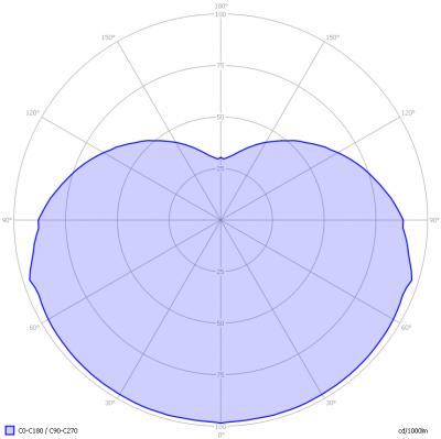 lli_bv_go501_ww_light_diagram