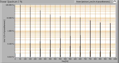 lli_bv_go501_ww_powerspectrumi_percent