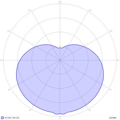 lli_bv_go561_cw_light_diagram