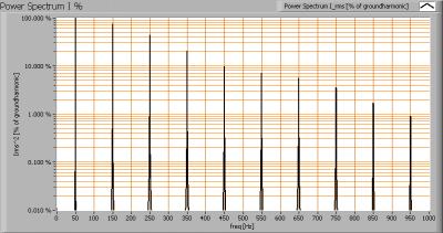 lli_bv_go561_cw_powerspectrumi_percent