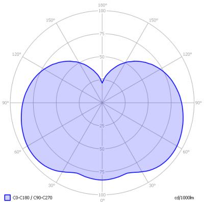 lli_bv_mushroom_4w_ww_light_diagram