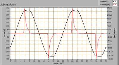 lli_bv_mushroom_4w_ww_u_i_waveforms