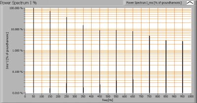 lli_bv_recessspot_powerspectrumi_percent