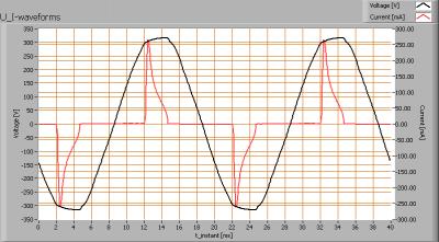 lli_bv_recessspot_u_i_waveforms