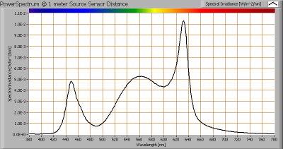 meson_powerspectrum_at_1m_distance