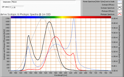 meson_s_and_p_spectra_at_1m_distance