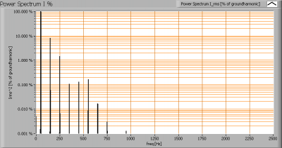 luxerna-tl-pro-100-740-120cm-dipled_powerspectrumi_percent