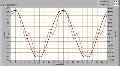 luxerna-tl-pro-100-740-120cm-dipled_u_i_waveforms