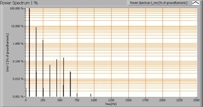 luxerna-tl-pro-100-760-120cm-dipled_powerspectrumi_percent