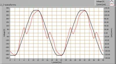 luxerna-tl-pro-100-760-120cm-dipled_u_i_waveforms