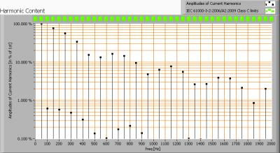 luxerna_10wledspotdimmable_harmonics1