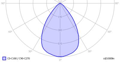 luxerna_10wledspotdimmable_light_diagram