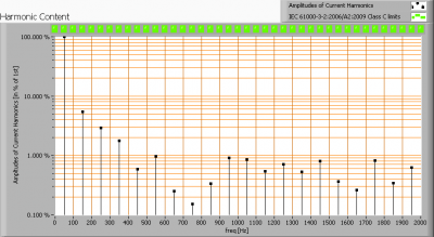 luxerna_downlight_d1515_740_harmonics1