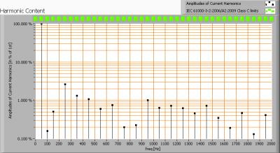 luxerna_downlight_d1515_750_harmonics1