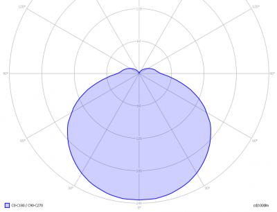 luxerna_e14_light_diagram