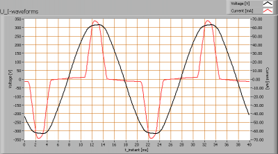 8w_dimmable_u_i_waveforms