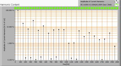 flood_10w_harmonics