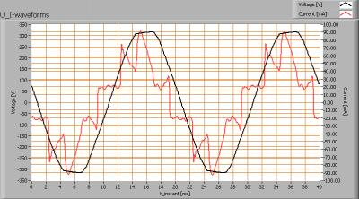 flood_10w_u_i_waveforms