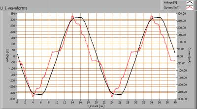 flood_30w_u_i_waveforms