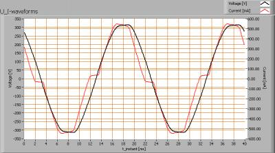 floodlight_u_i_waveforms