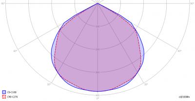 lowbay_light_diagram