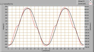 lowbay_u_i_waveforms