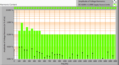 NH-LedTubeLamp-LT01-T850-5D-KMT-8_harmonics_voltage