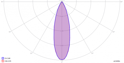 WW-Crystalcolor5_50d_light_diagram