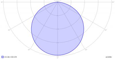 Proled-Ledstring_light_diagram