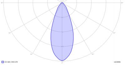 LIGHTS4E-LucidSirius500W_light_diagram