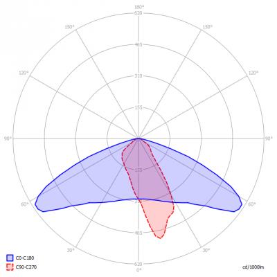 LIGHTS4E_STLE-405_light_diagram