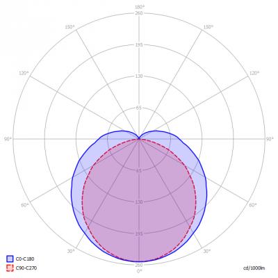 Saled-Tb150norm_light_diagram_en