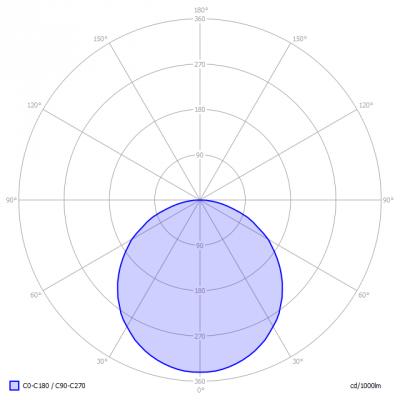 Blinq88-LEDpanelLight4000K_light_diagram_en