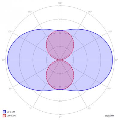 Saled-2g11ledpll12w4kk360d_light_diagram_en