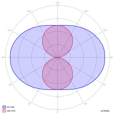 Saled-2g11ledpll15w4kk360d_wde_light_diagram_en