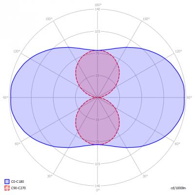 Saled-2g11ledpll16w4kk360d_light_diagram_en