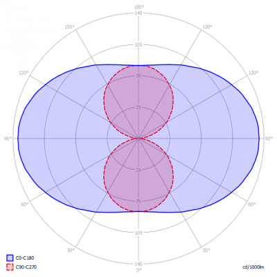 Saled-2g11ledpll22w4kk360d_wde_light_diagram_en