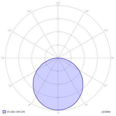 Abalight-STEPpanel_light_diagram