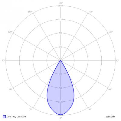 Lights-HBLA-80S-TB-cSTR-T6WD60C8_light_diagram